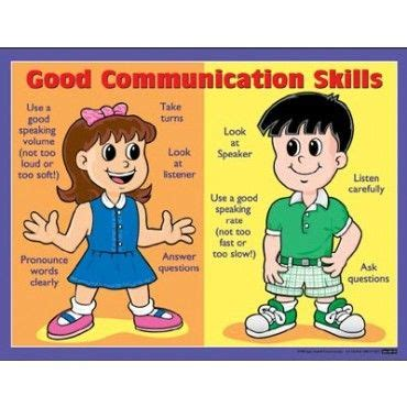 Free communication skills Essays and Papers